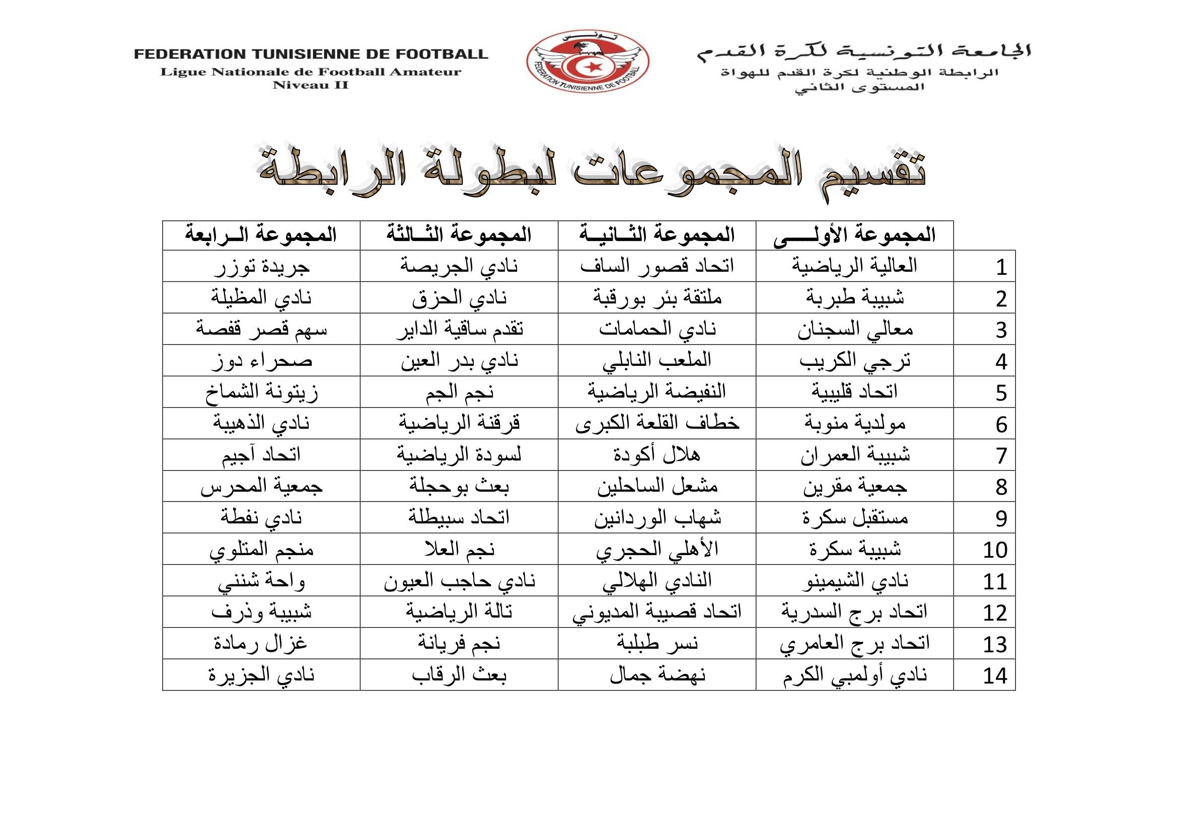 Calendrier Championnat Tunisien.Ligue 3 2018 2019 Composition Des Niveaux 1 Et 2