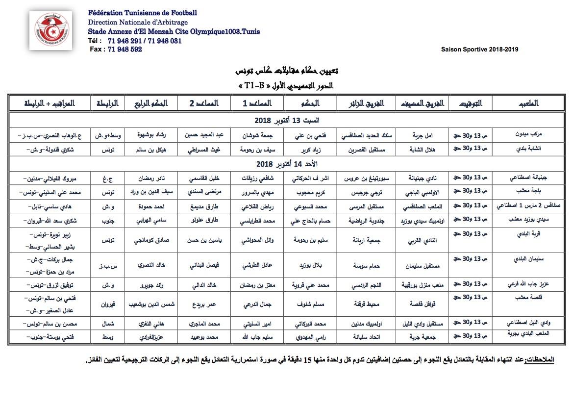 Coupe De Tunisie 2018 2019 Les Arbitres Des Matches Du Premier Tour